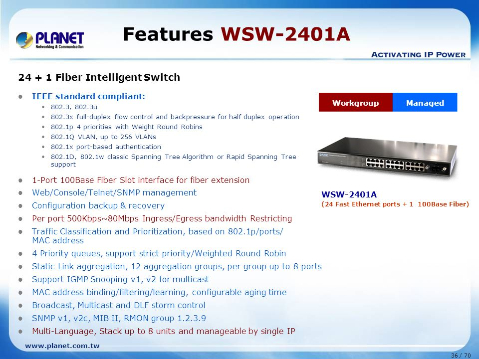 www.planet.com.tw 36 / 70 Features WSW-2401A 24 + 1 Fiber Intelligent Switch IEEE standard compliant: 802.3, 802.3u 802.3x full-duplex flow control and backpressure for half duplex operation 802.1p 4 priorities with Weight Round Robins 802.1Q VLAN, up to 256 VLANs 802.1x port-based authentication 802.1D, 802.1w classic Spanning Tree Algorithm or Rapid Spanning Tree support 1-Port 100Base Fiber Slot interface for fiber extension Web/Console/Telnet/SNMP management Configuration backup & recovery Per port 500Kbps~80Mbps Ingress/Egress bandwidth Restricting Traffic Classification and Prioritization, based on 802.1p/ports/ MAC address 4 Priority queues, support strict priority/Weighted Round Robin Static Link aggregation, 12 aggregation groups, per group up to 8 ports Support IGMP Snooping v1, v2 for multicast MAC address binding/filtering/learning, configurable aging time Broadcast, Multicast and DLF storm control SNMP v1, v2c, MIB II, RMON group 1.2.3.9 Multi-Language, Stack up to 8 units and manageable by single IP WSW-2401A (24 Fast Ethernet ports + 1 100Base Fiber) WorkgroupManaged