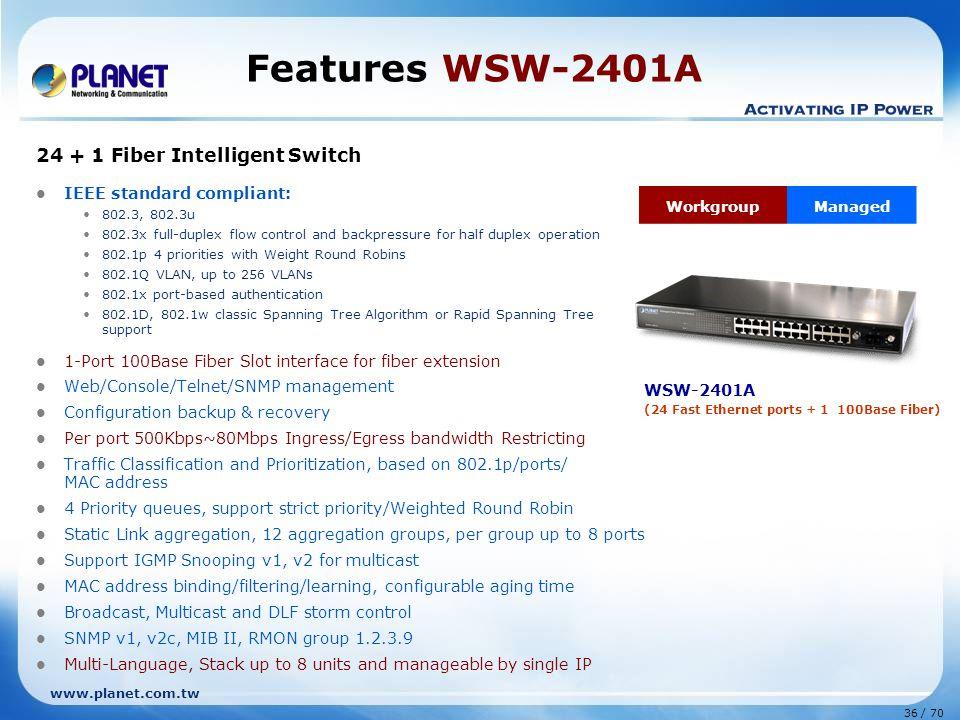 www.planet.com.tw 36 / 70 Features WSW-2401A 24 + 1 Fiber Intelligent Switch IEEE standard compliant: 802.3, 802.3u 802.3x full-duplex flow control an