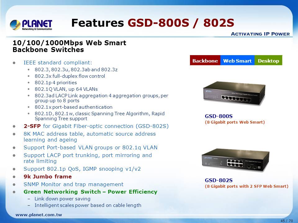 www.planet.com.tw 45 / 70 Features GSD-800S / 802S 10/100/1000Mbps Web Smart Backbone Switches IEEE standard compliant: 802.3, 802.3u, 802.3ab and 802