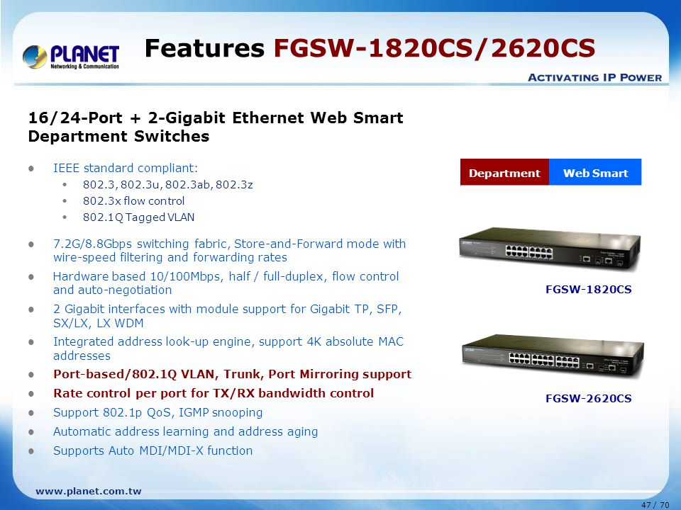 www.planet.com.tw 47 / 70 Features FGSW-1820CS/2620CS 16/24-Port + 2-Gigabit Ethernet Web Smart Department Switches IEEE standard compliant: 802.3, 802.3u, 802.3ab, 802.3z 802.3x flow control 802.1Q Tagged VLAN 7.2G/8.8Gbps switching fabric, Store-and-Forward mode with wire-speed filtering and forwarding rates Hardware based 10/100Mbps, half / full-duplex, flow control and auto-negotiation 2 Gigabit interfaces with module support for Gigabit TP, SFP, SX/LX, LX WDM Integrated address look-up engine, support 4K absolute MAC addresses Port-based/802.1Q VLAN, Trunk, Port Mirroring support Rate control per port for TX/RX bandwidth control Support 802.1p QoS, IGMP snooping Automatic address learning and address aging Supports Auto MDI/MDI-X function DepartmentWeb Smart FGSW-1820CS FGSW-2620CS