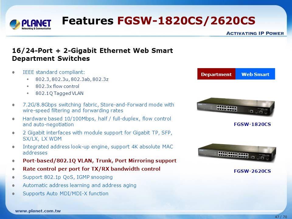 www.planet.com.tw 47 / 70 Features FGSW-1820CS/2620CS 16/24-Port + 2-Gigabit Ethernet Web Smart Department Switches IEEE standard compliant: 802.3, 80