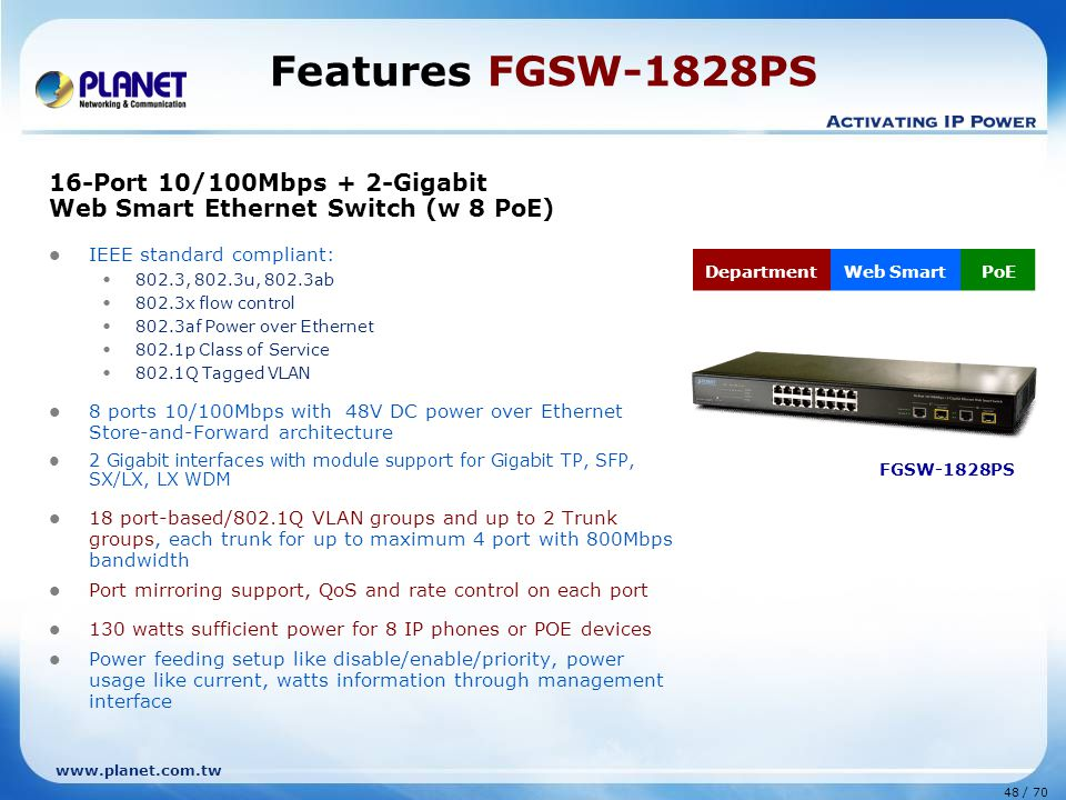 www.planet.com.tw 48 / 70 Features FGSW-1828PS 16-Port 10/100Mbps + 2-Gigabit Web Smart Ethernet Switch (w 8 PoE) IEEE standard compliant: 802.3, 802.3u, 802.3ab 802.3x flow control 802.3af Power over Ethernet 802.1p Class of Service 802.1Q Tagged VLAN 8 ports 10/100Mbps with 48V DC power over Ethernet Store-and-Forward architecture 2 Gigabit interfaces with module support for Gigabit TP, SFP, SX/LX, LX WDM 18 port-based/802.1Q VLAN groups and up to 2 Trunk groups, each trunk for up to maximum 4 port with 800Mbps bandwidth Port mirroring support, QoS and rate control on each port 130 watts sufficient power for 8 IP phones or POE devices Power feeding setup like disable/enable/priority, power usage like current, watts information through management interface FGSW-1828PS DepartmentWeb SmartPoE