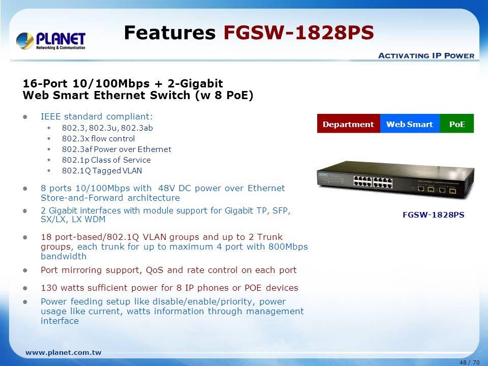 www.planet.com.tw 48 / 70 Features FGSW-1828PS 16-Port 10/100Mbps + 2-Gigabit Web Smart Ethernet Switch (w 8 PoE) IEEE standard compliant: 802.3, 802.