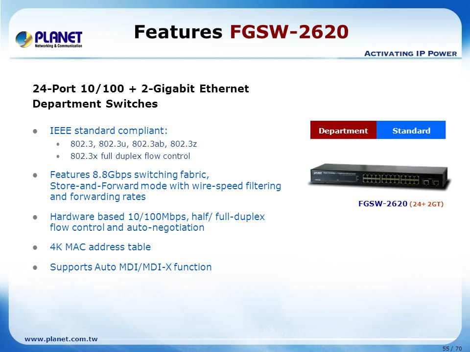 www.planet.com.tw 55 / 70 Features FGSW-2620 24-Port 10/100 + 2-Gigabit Ethernet Department Switches IEEE standard compliant: 802.3, 802.3u, 802.3ab,