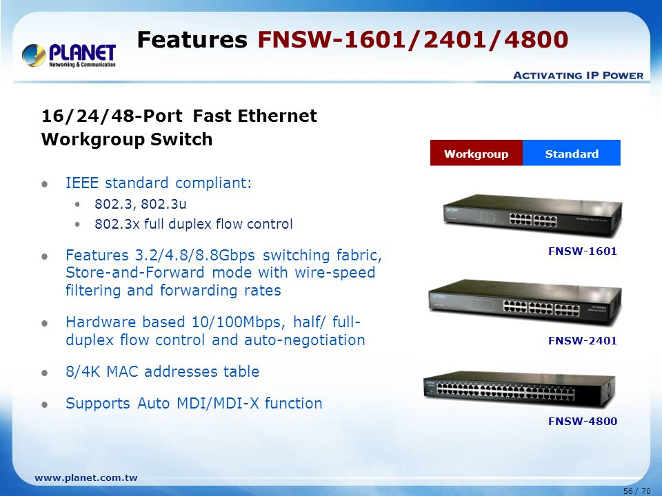 www.planet.com.tw 56 / 70 Features FNSW-1601/2401/4800 16/24/48-Port Fast Ethernet Workgroup Switch IEEE standard compliant: 802.3, 802.3u 802.3x full