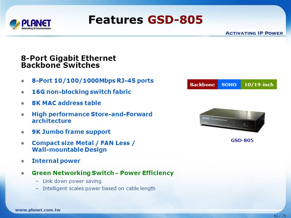 www.planet.com.tw 61 / 70 Features GSD-805 8-Port Gigabit Ethernet Backbone Switches 8-Port 10/100/1000Mbps RJ-45 ports 16G non-blocking switch fabric 8K MAC address table High performance Store-and-Forward architecture 9K Jumbo frame support Compact size Metal / FAN Less / Wall-mountable Design Internal power Green Networking Switch – Power Efficiency –Link down power saving –Intelligent scales power based on cable length GSD-805 BackboneSOHO10/19-inch