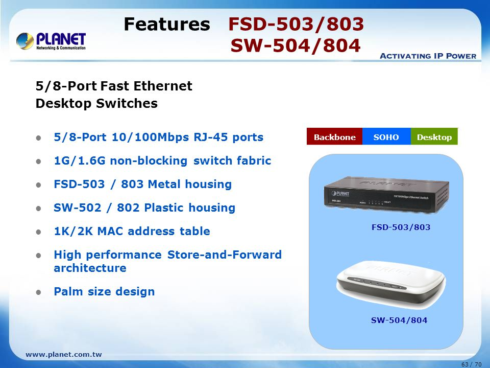 www.planet.com.tw 63 / 70 Features FSD-503/803 SW-504/804 5/8-Port Fast Ethernet Desktop Switches 5/8-Port 10/100Mbps RJ-45 ports 1G/1.6G non-blocking