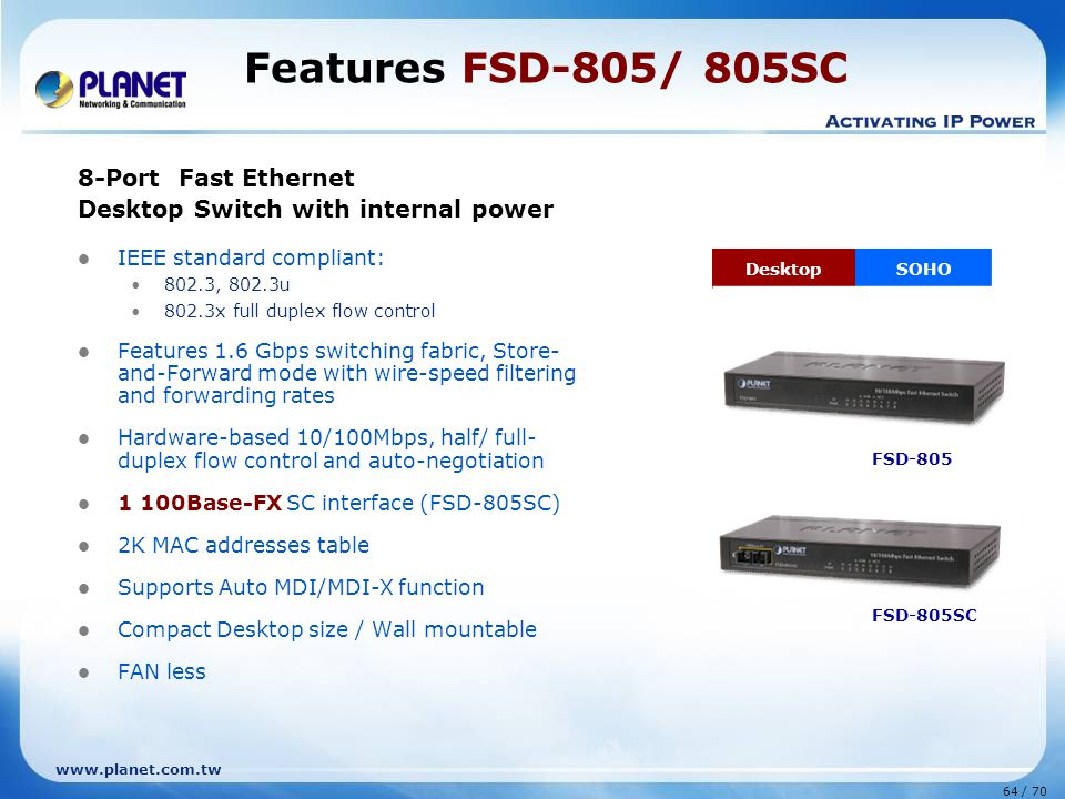 www.planet.com.tw 64 / 70 Features FSD-805/ 805SC 8-Port Fast Ethernet Desktop Switch with internal power IEEE standard compliant: 802.3, 802.3u 802.3x full duplex flow control Features 1.6 Gbps switching fabric, Store- and-Forward mode with wire-speed filtering and forwarding rates Hardware-based 10/100Mbps, half/ full- duplex flow control and auto-negotiation 1 100Base-FX SC interface (FSD-805SC) 2K MAC addresses table Supports Auto MDI/MDI-X function Compact Desktop size / Wall mountable FAN less FSD-805 DesktopSOHO FSD-805SC
