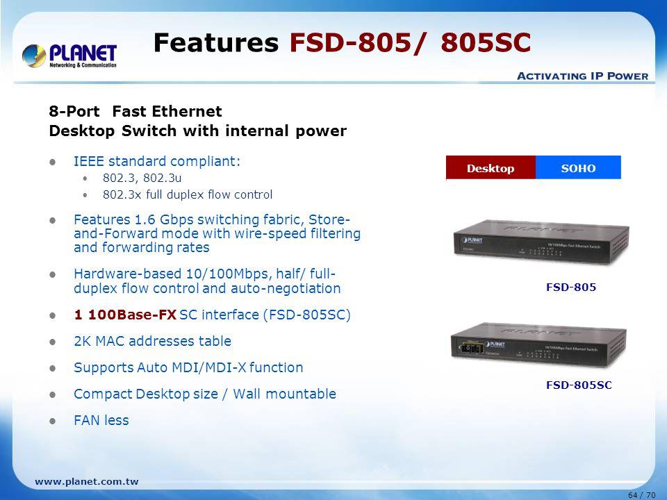 www.planet.com.tw 64 / 70 Features FSD-805/ 805SC 8-Port Fast Ethernet Desktop Switch with internal power IEEE standard compliant: 802.3, 802.3u 802.3