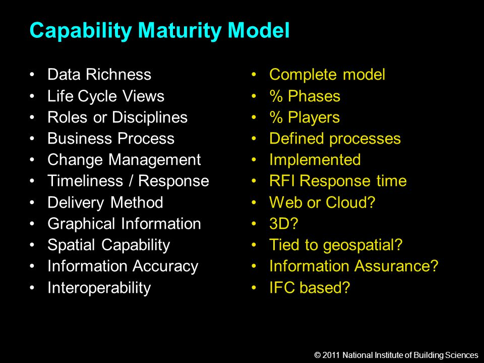 © 2011 National Institute of Building Sciences Capability Maturity Model Data Richness Life Cycle Views Roles or Disciplines Business Process Change M