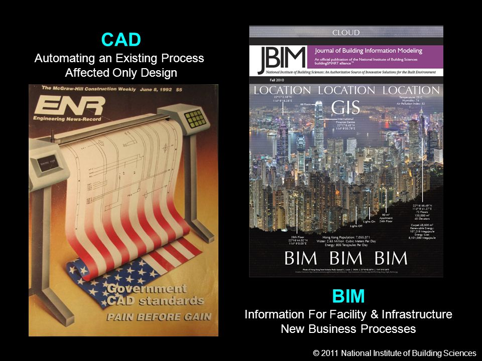 © 2011 National Institute of Building Sciences CAD Automating an Existing Process Affected Only Design BIM Information For Facility & Infrastructure N