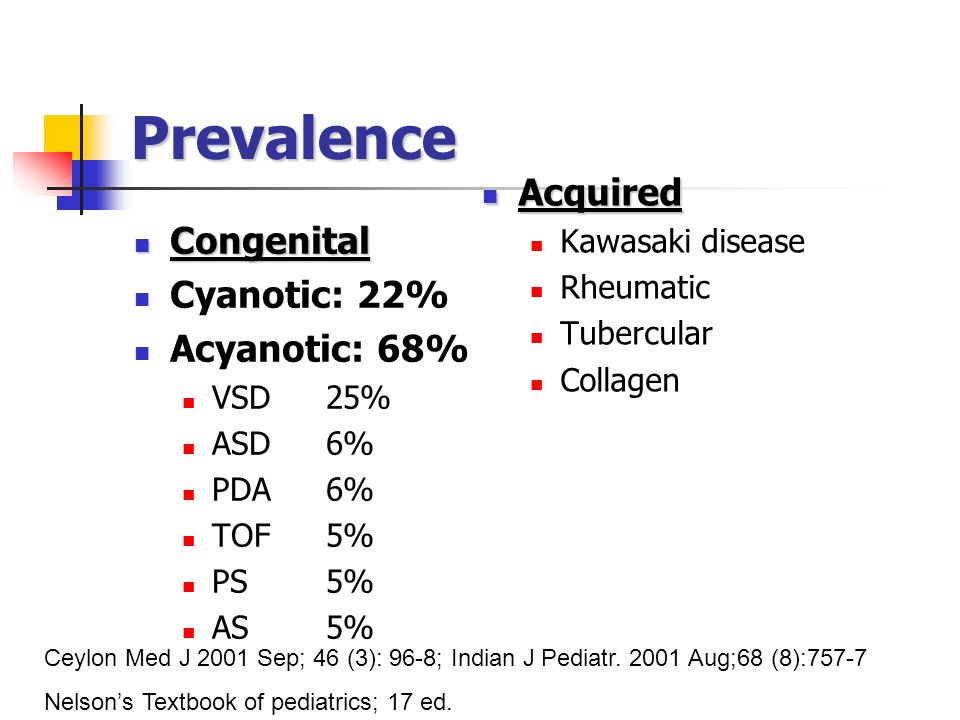 Prevalence Congenital Congenital Cyanotic: 22% Acyanotic: 68% VSD25% ASD6% PDA6% TOF5% PS5% AS5% Acquired Acquired Kawasaki disease Rheumatic Tubercul