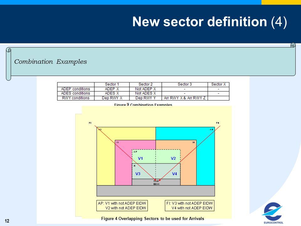 12 New sector definition (4) Figure 4 Overlapping Sectors to be used for Arrivals Combination Examples