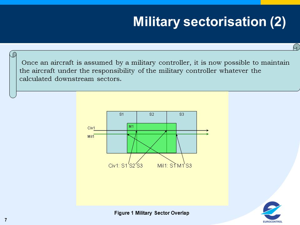 7 Military sectorisation (2) Once an aircraft is assumed by a military controller, it is now possible to maintain the aircraft under the responsibilit