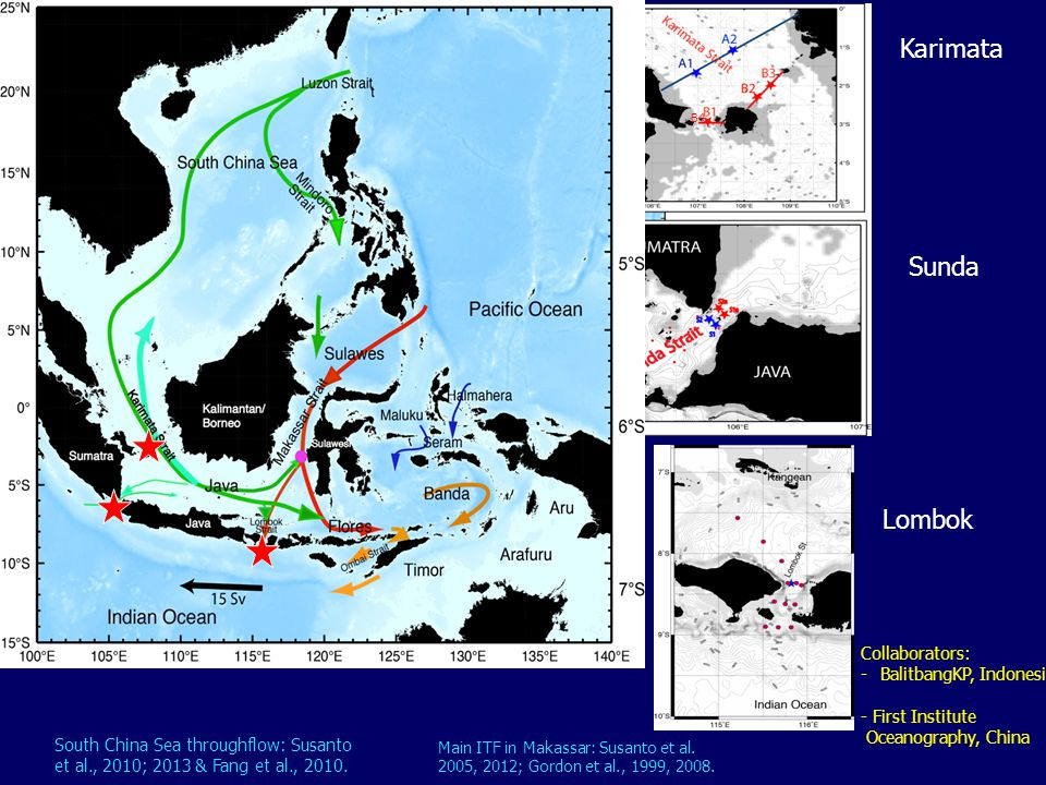 Karimata Sunda Lombok South China Sea throughflow: Susanto et al., 2010; 2013 & Fang et al., 2010.