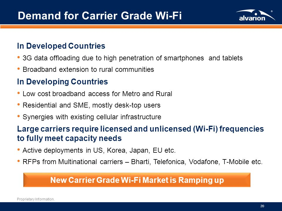 Proprietary Information. 20 Demand for Carrier Grade Wi-Fi In Developed Countries 3G data offloading due to high penetration of smartphones and tablet