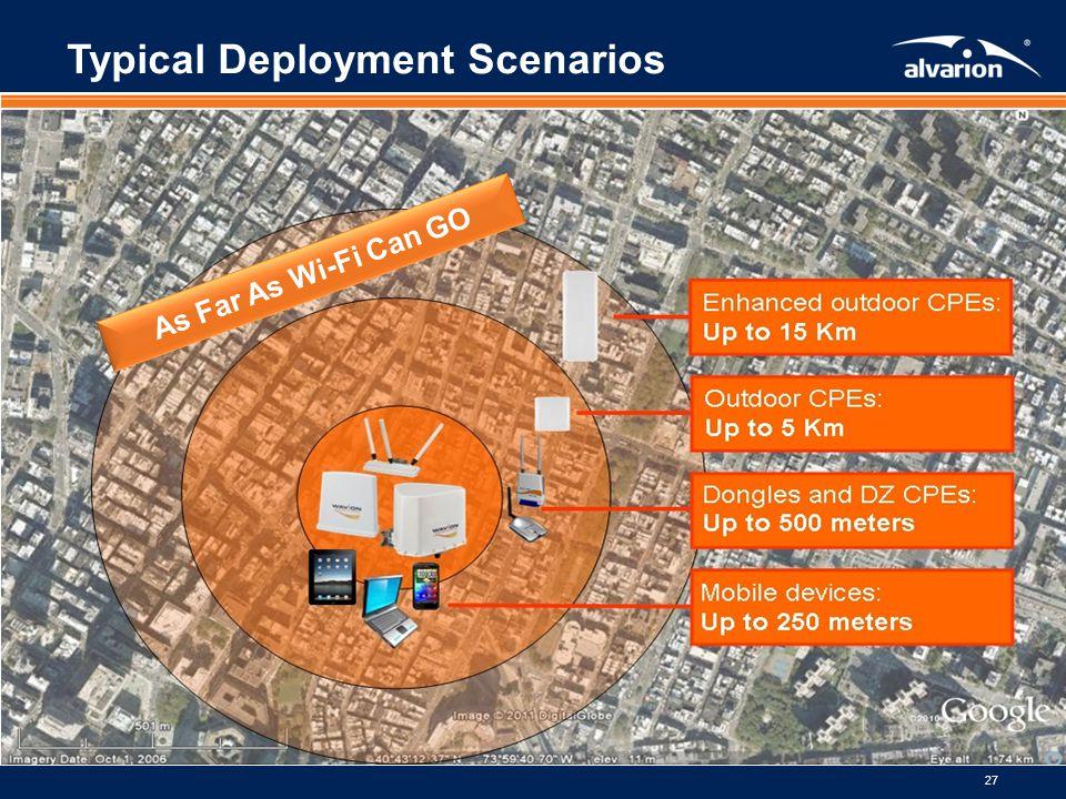 Proprietary Information. 27 Typical Deployment Scenarios As Far As Wi-Fi Can GO