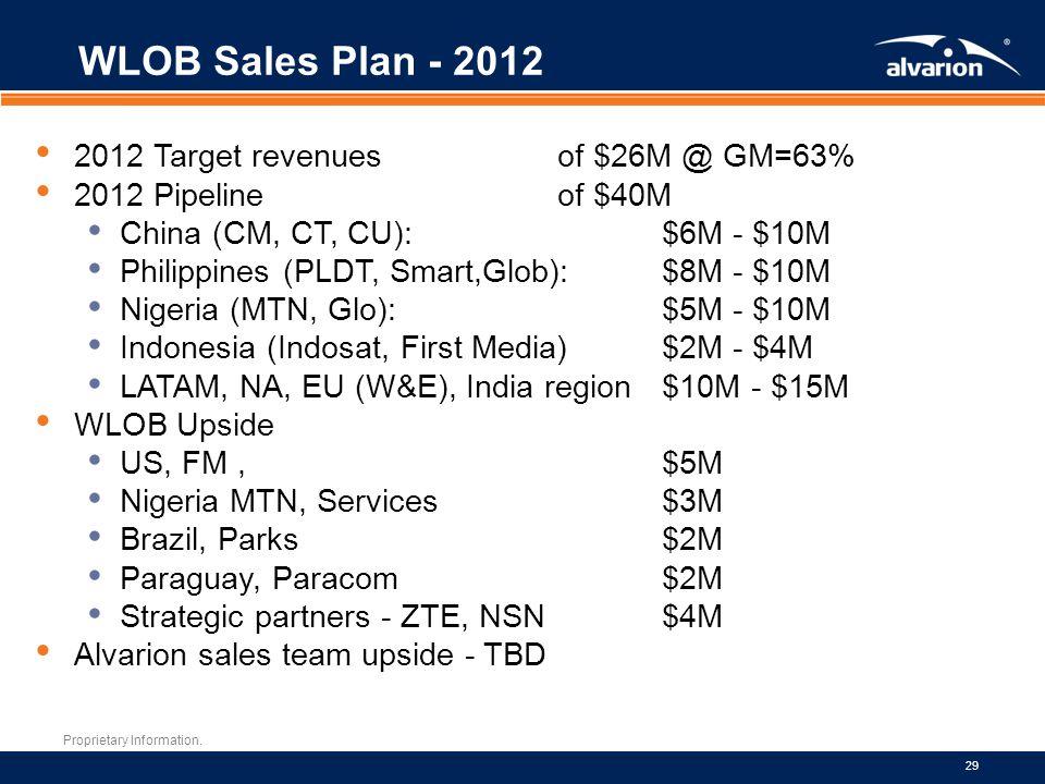 Proprietary Information. 29 WLOB Sales Plan - 2012 2012 Target revenues of $26M @ GM=63% 2012 Pipeline of $40M China (CM, CT, CU):$6M - $10M Philippin