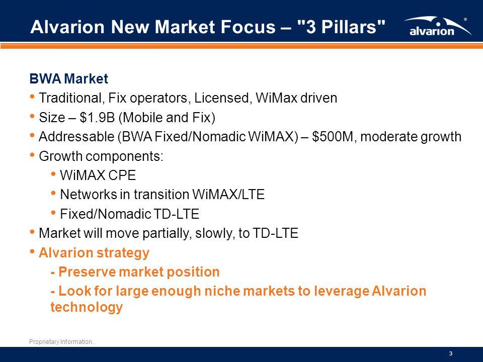 Proprietary Information. 3 Alvarion New Market Focus –
