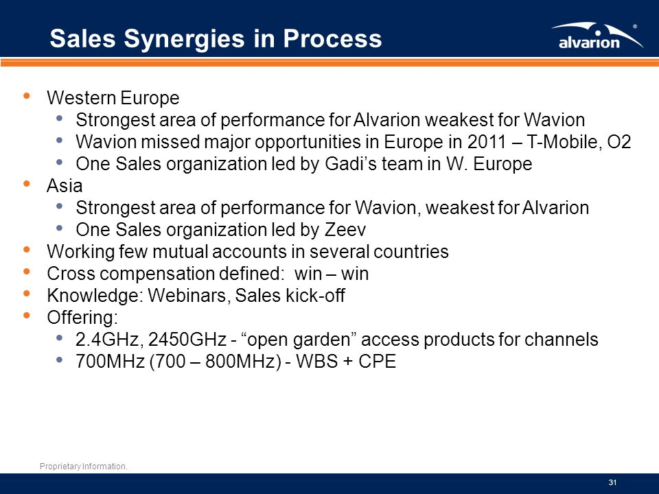 Proprietary Information. 31 Sales Synergies in Process Western Europe Strongest area of performance for Alvarion weakest for Wavion Wavion missed majo