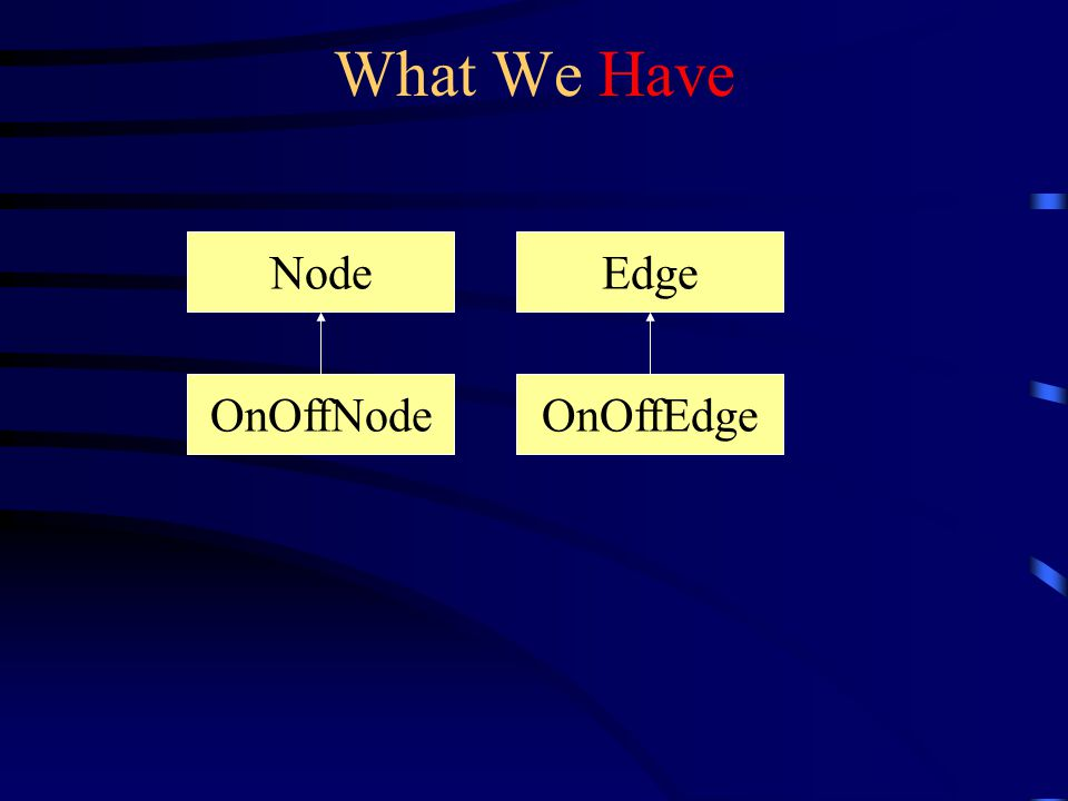 Node OnOffNode Edge OnOffEdge What We Have
