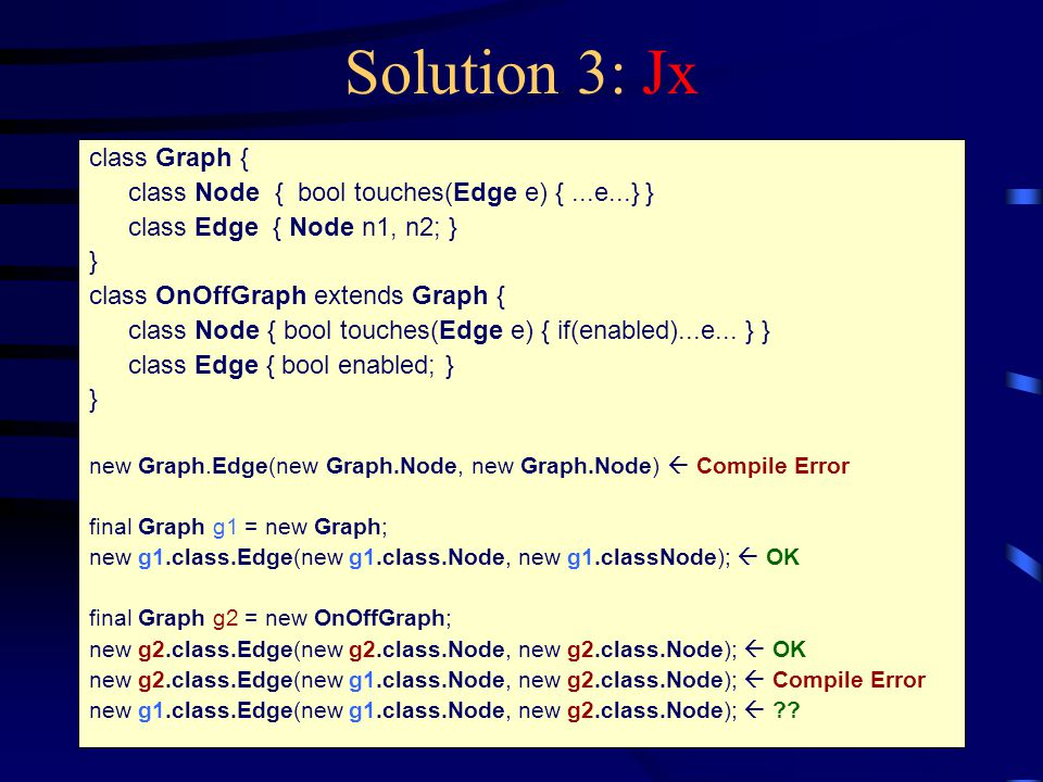 Solution 3: Jx class Graph { class Node { bool touches(Edge e) {...e...} } class Edge { Node n1, n2; } } class OnOffGraph extends Graph { class Node { bool touches(Edge e) { if(enabled)...e...