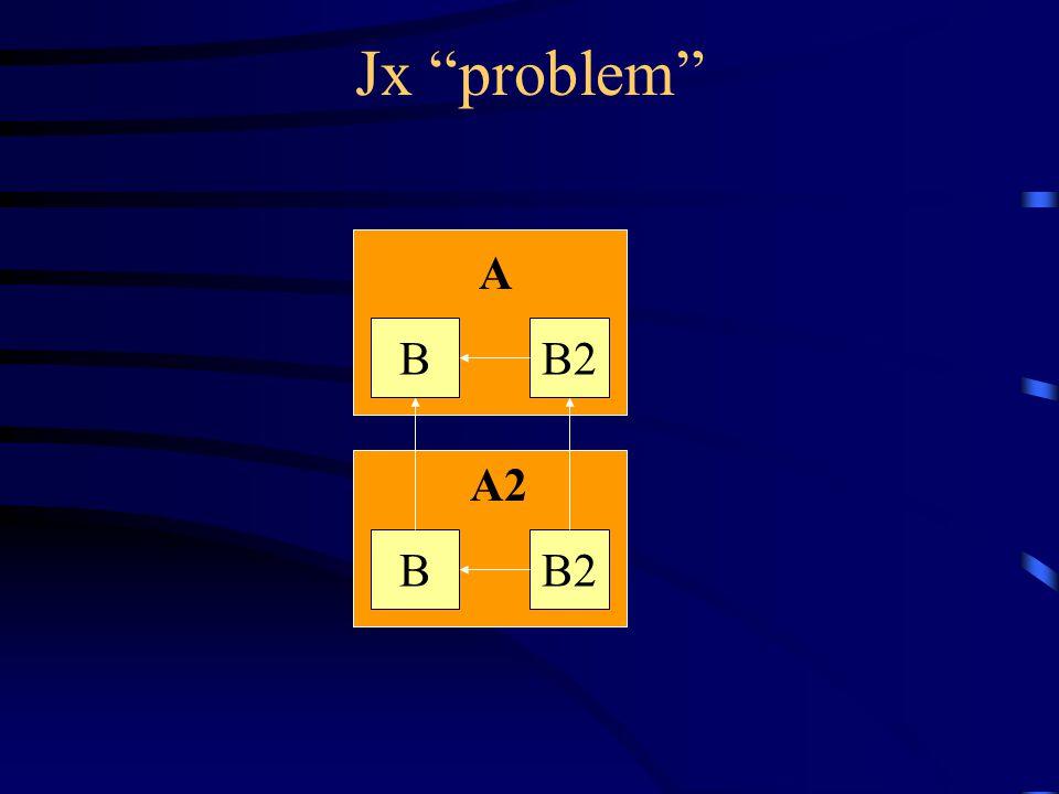 Jx problem B B B2 A A2