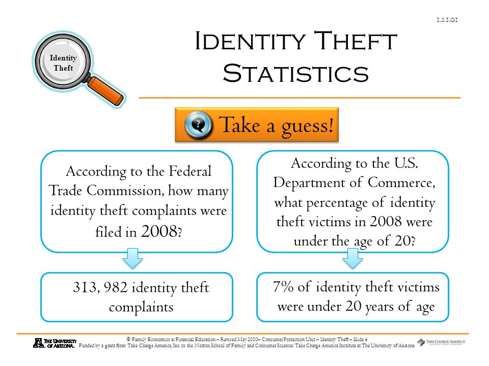 1.3.1.G1 Identity Theft © Family Economics & Financial Education – Revised May 2010– Consumer Protection Unit – Identity Theft – Slide 4 Funded by a grant from Take Charge America, Inc.