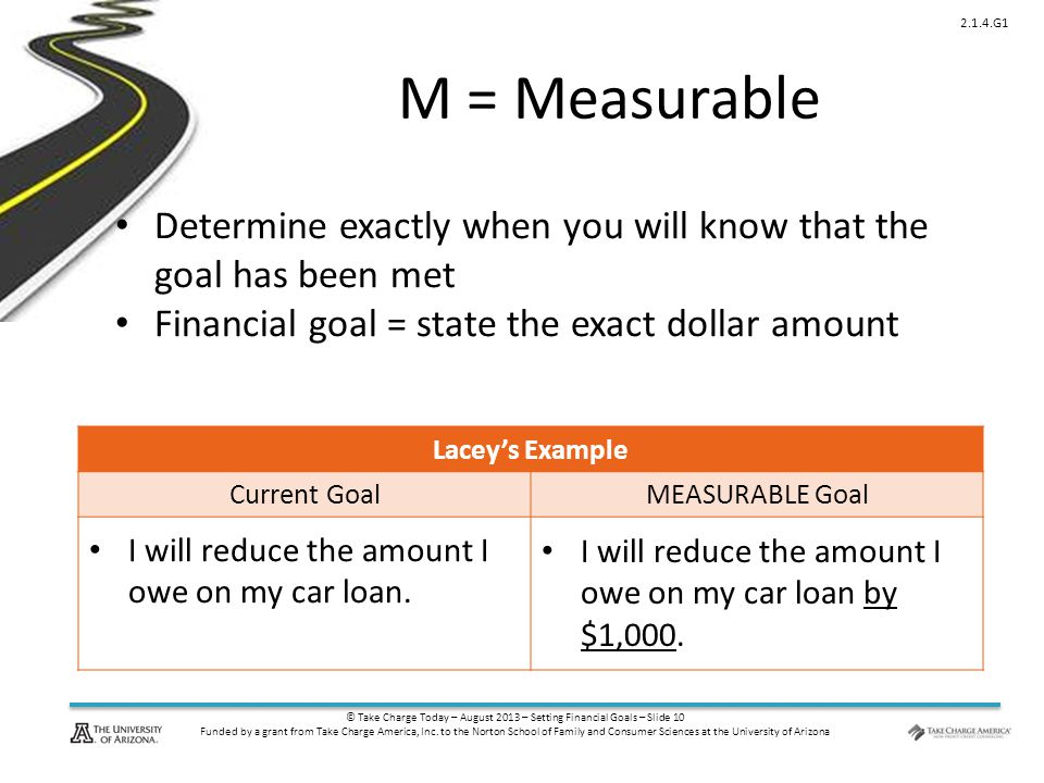 © Take Charge Today – August 2013 – Setting Financial Goals – Slide 10 Funded by a grant from Take Charge America, Inc. to the Norton School of Family