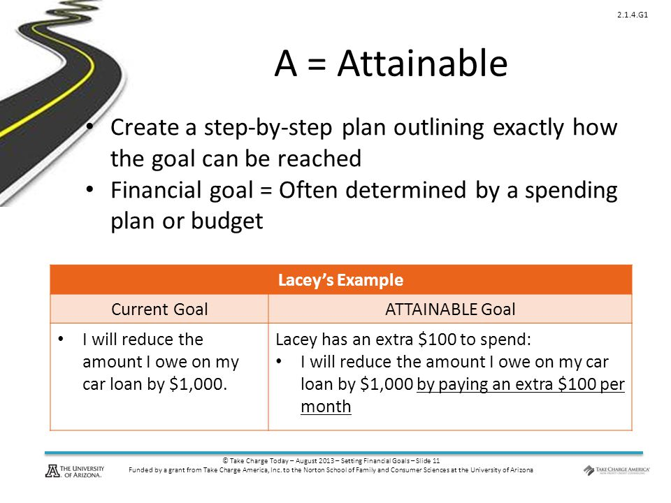 © Take Charge Today – August 2013 – Setting Financial Goals – Slide 11 Funded by a grant from Take Charge America, Inc. to the Norton School of Family