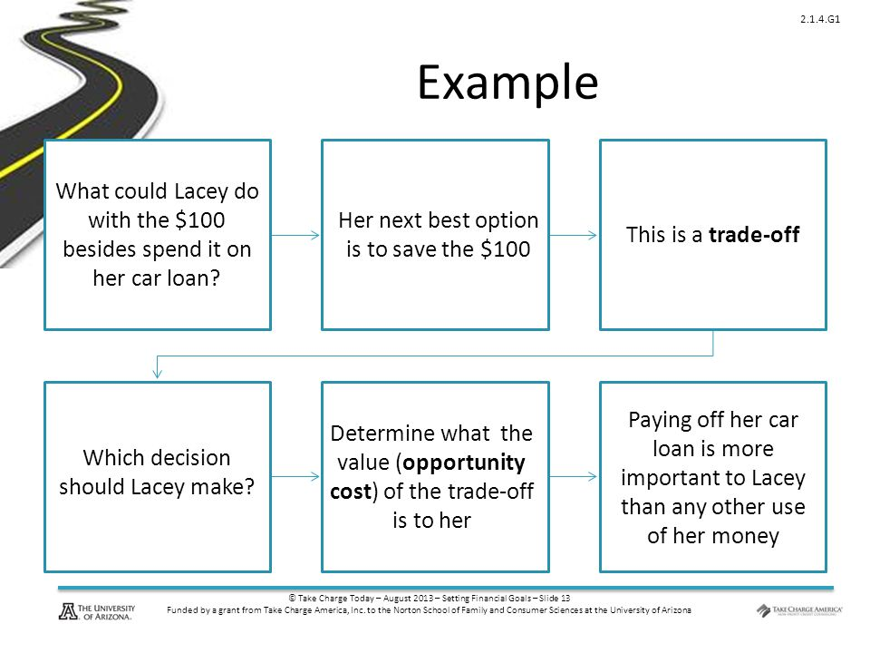 © Take Charge Today – August 2013 – Setting Financial Goals – Slide 13 Funded by a grant from Take Charge America, Inc.