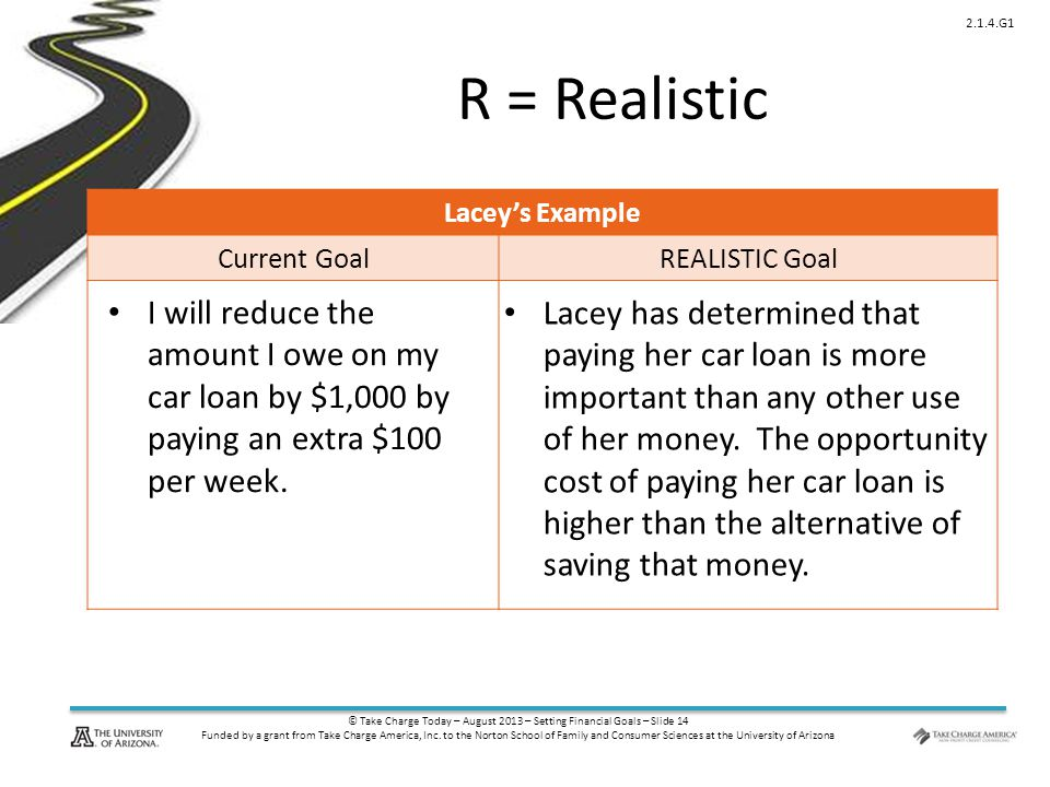© Take Charge Today – August 2013 – Setting Financial Goals – Slide 14 Funded by a grant from Take Charge America, Inc. to the Norton School of Family