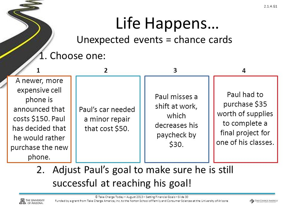 © Take Charge Today – August 2013 – Setting Financial Goals – Slide 30 Funded by a grant from Take Charge America, Inc. to the Norton School of Family