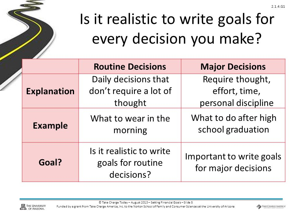 © Take Charge Today – August 2013 – Setting Financial Goals – Slide 5 Funded by a grant from Take Charge America, Inc. to the Norton School of Family