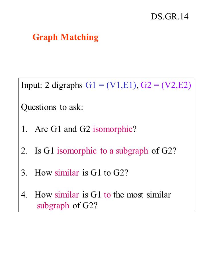 DS.GR.14 Graph Matching Input: 2 digraphs G1 = (V1,E1), G2 = (V2,E2) Questions to ask: 1.Are G1 and G2 isomorphic.