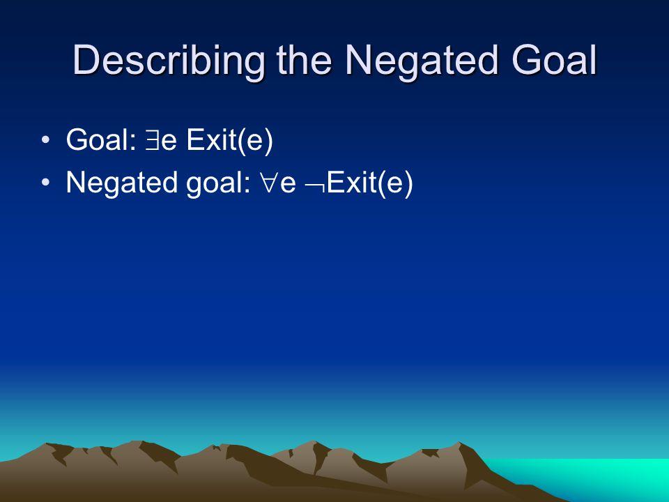 Clausal Normal Form  Gob(x)   Grem(x)  Grem(y)   Gob(y) [redundant] Gob(G1)  Gob(G2)  Gob(G3) Grem(G1)  Grem(G2) Grem(G2)  Grem(G3) Grem(G1)  Grem(G3)  Grem(G1)  Exit(Red)  Grem(G1)  Grem(G1) [tautology]  Grem(G2)  Exit(Blue)  Grem(G2)  Grem(G2) [tautology]  Grem(G3)  Grem(G1)  Exit(e) [negated goal]