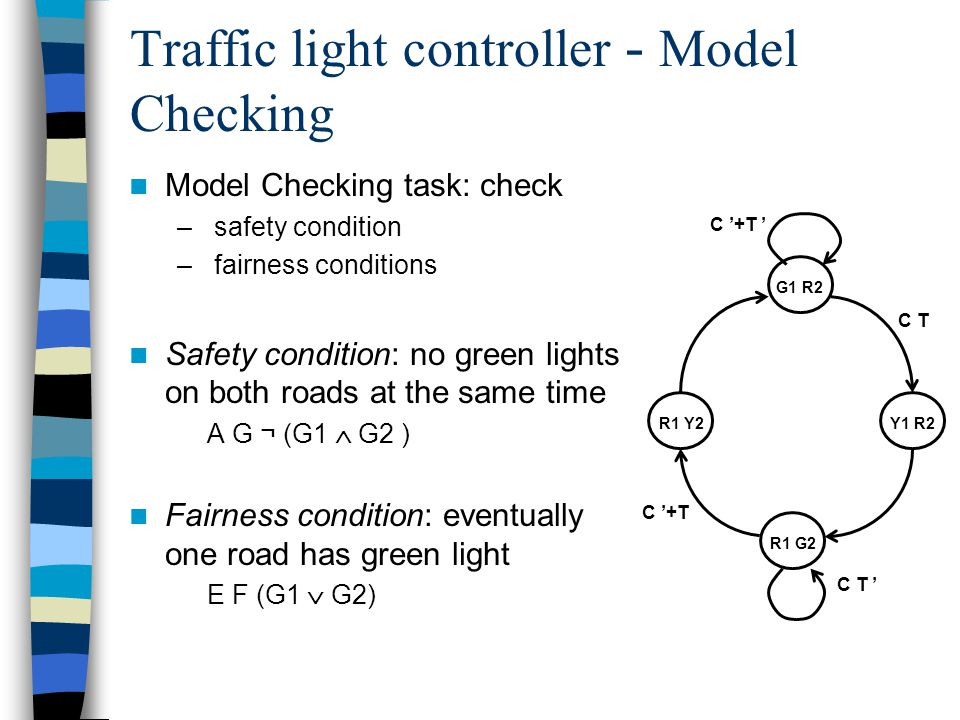 Model Checking Example Traffic light controller (simplified) R1 G2 Y1 R2 G1 R2 R1 Y2 C '+ T ' C T C T ' C '+ T C = car sensor T = timer G1 R2 Y1 R2 R1 G2 G1 R2 Y1 R2 R1 G2 R1 Y2 R1 G2 G1 R2R1 Y2R1 G2 R1 Y2 G2 Y2 R2 G1 Y1 R1 C C Timer T sensor Road 2 Road 1