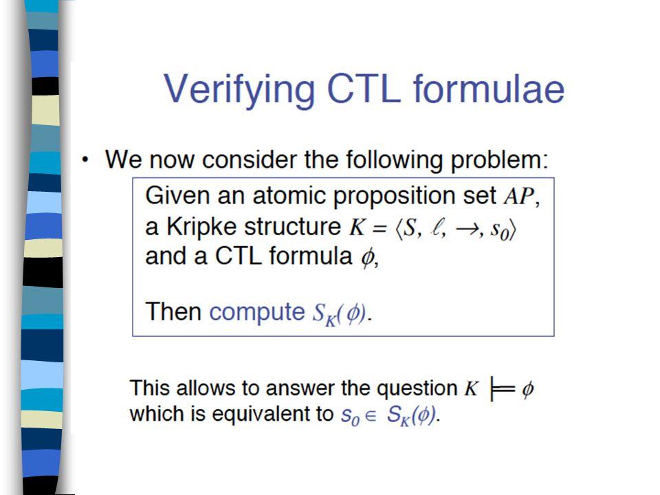 Verifica basata sul modello  |    |=  K |= 