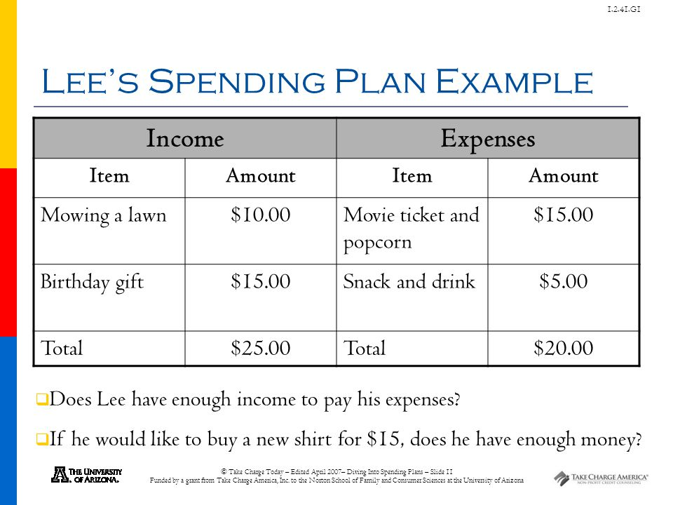 © Take Charge Today – Edited April 2007– Diving Into Spending Plans – Slide 11 Funded by a grant from Take Charge America, Inc. to the Norton School o