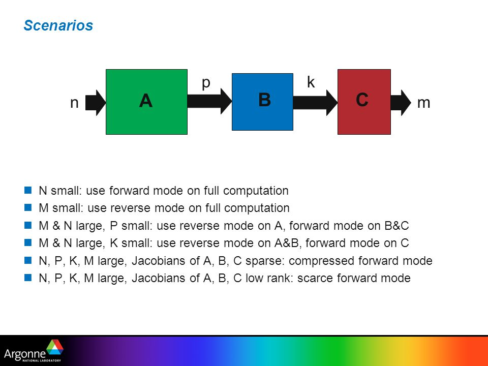 Scenarios N small: use forward mode on full computation M small: use reverse mode on full computation M & N large, P small: use reverse mode on A, for