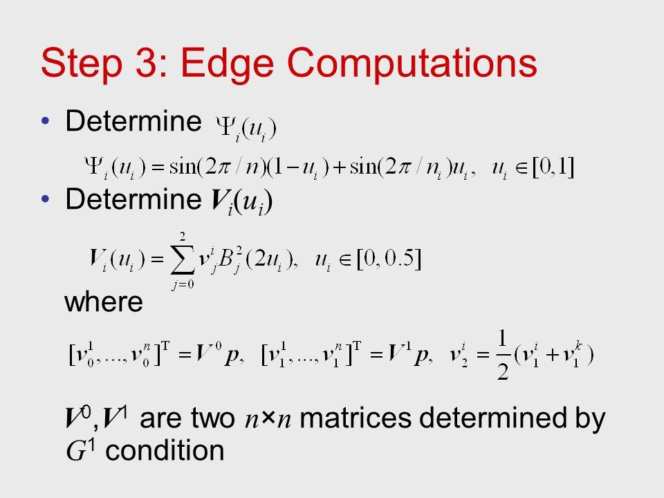 Step 3: Edge Computations Determine Determine V i (u i ) where V 0, V 1 are two n × n matrices determined by G 1 condition