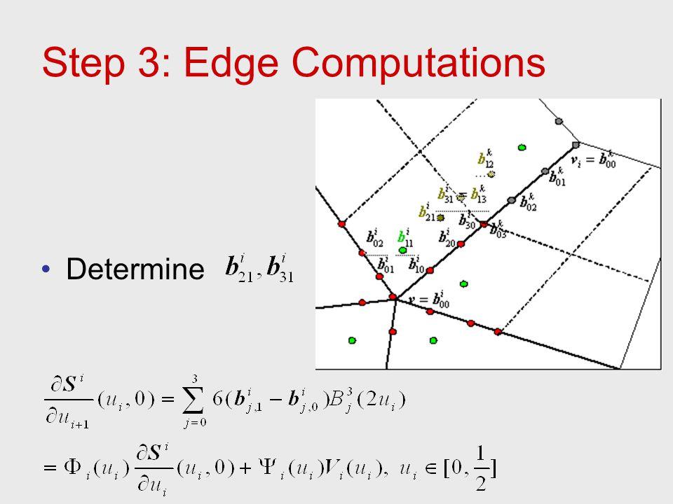 Step 3: Edge Computations Determine