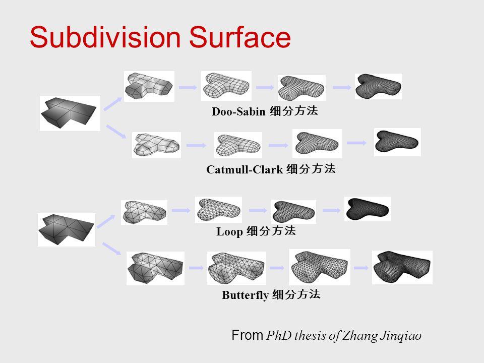 Subdivision Surface Doo-Sabin 细分方法 Catmull-Clark 细分方法 Loop 细分方法 Butterfly 细分方法 From PhD thesis of Zhang Jinqiao