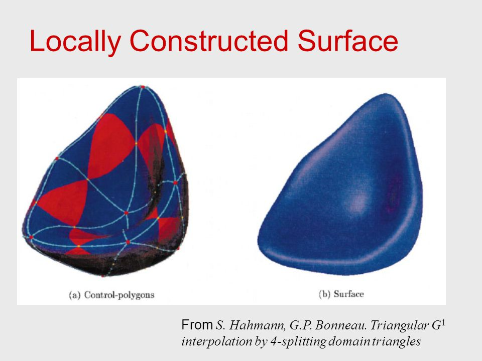 Locally Constructed Surface From S. Hahmann, G.P. Bonneau. Triangular G 1 interpolation by 4-splitting domain triangles