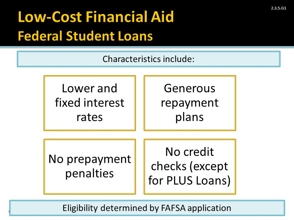 Take Charge Today– August 2013 – Paying for Higher Education – Slide 15 Funded by a grant from Take Charge America, Inc. to the Norton School of Famil