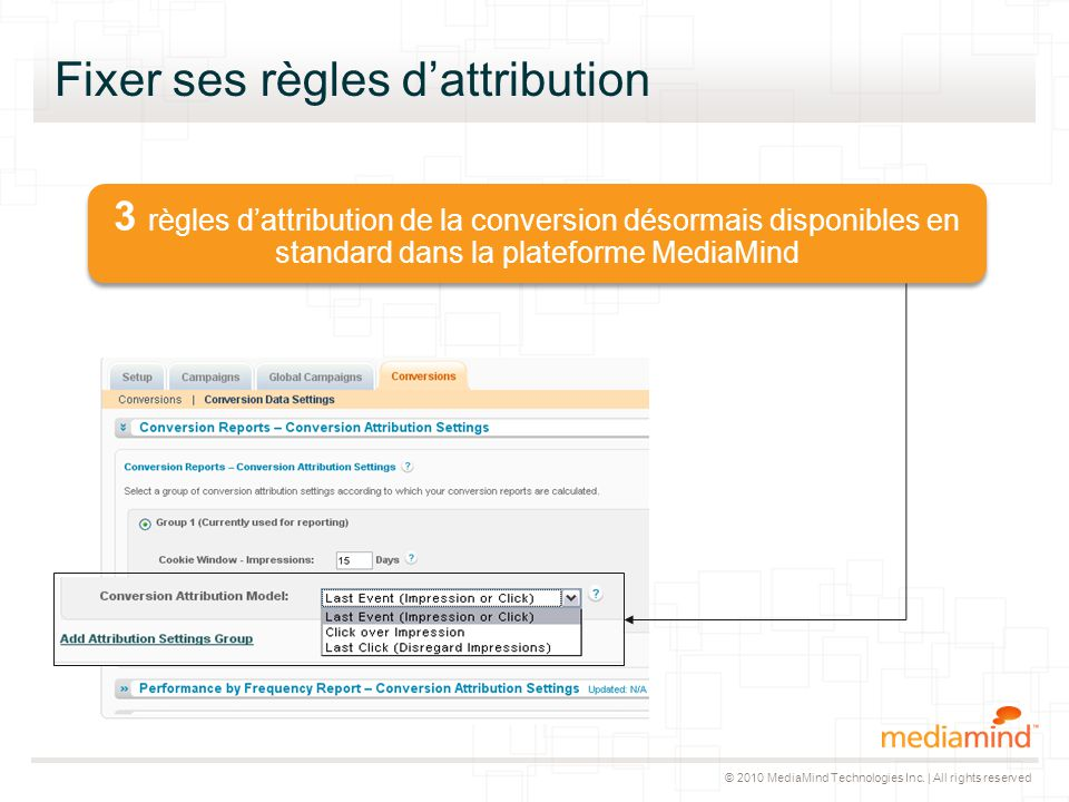 © 2010 MediaMind Technologies Inc. | All rights reserved Fixer ses règles d'attribution 3 règles d'attribution de la conversion désormais disponibles