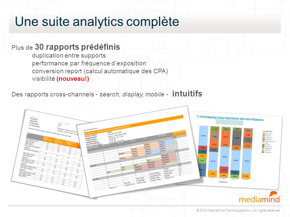 © 2010 MediaMind Technologies Inc. | All rights reserved Une suite analytics complète Plus de 30 rapports prédéfinis duplication entre supports perfor