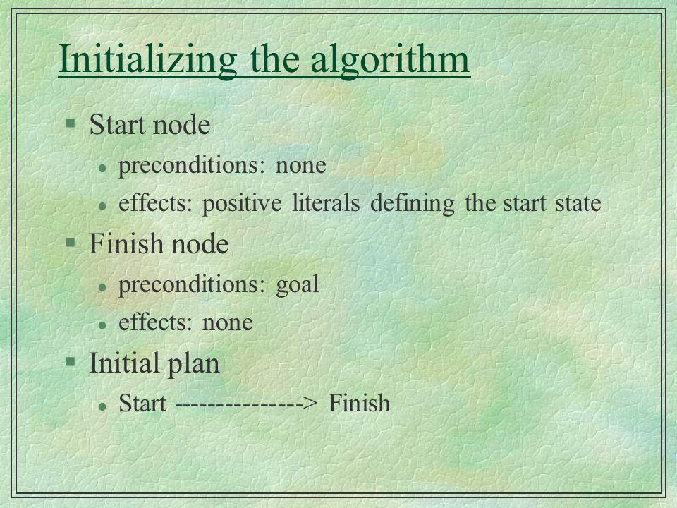 Initializing the algorithm §Start node l preconditions: none l effects: positive literals defining the start state §Finish node l preconditions: goal