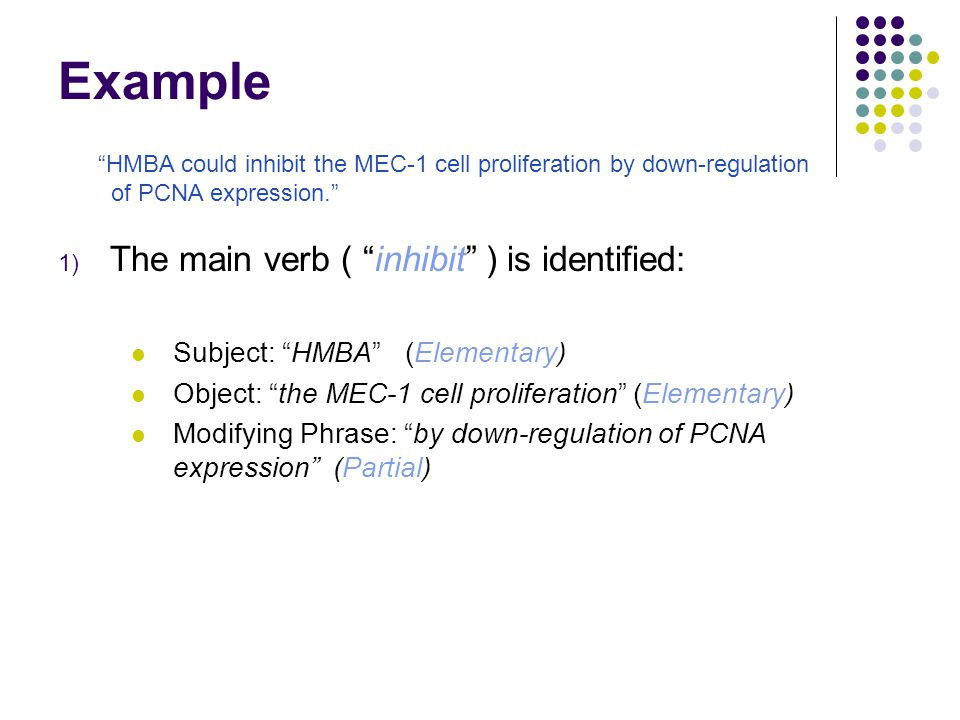 Example 1) The main verb ( inhibit ) is identified: Subject: HMBA (Elementary) Object: the MEC-1 cell proliferation (Elementary) Modifying Phrase: by down-regulation of PCNA expression (Partial) HMBA could inhibit the MEC-1 cell proliferation by down-regulation of PCNA expression.
