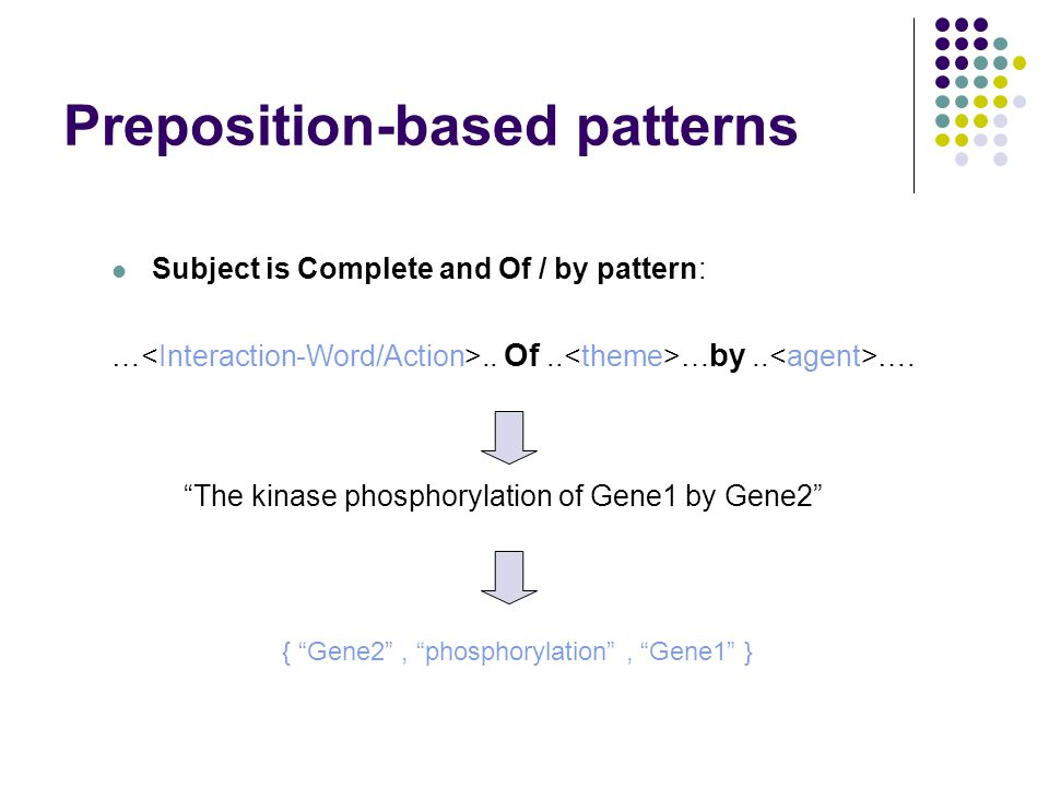 Preposition-based patterns Subject is Complete and Of / by pattern: …..